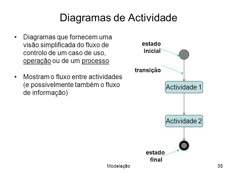 Diagramas de Actividade