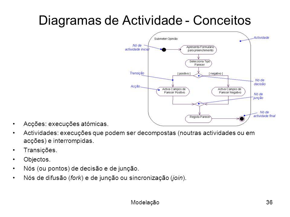 Diagramas de Actividade - Conceitos
