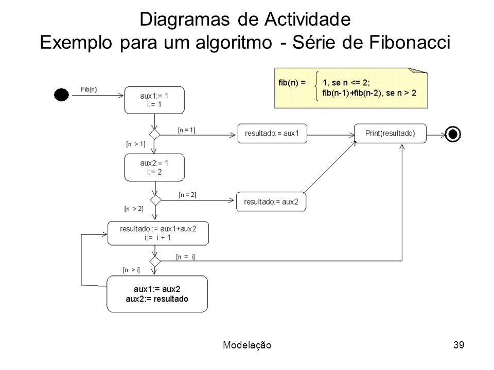 Diagramas de Actividade Exemplo para um algoritmo - Série de Fibonacci
