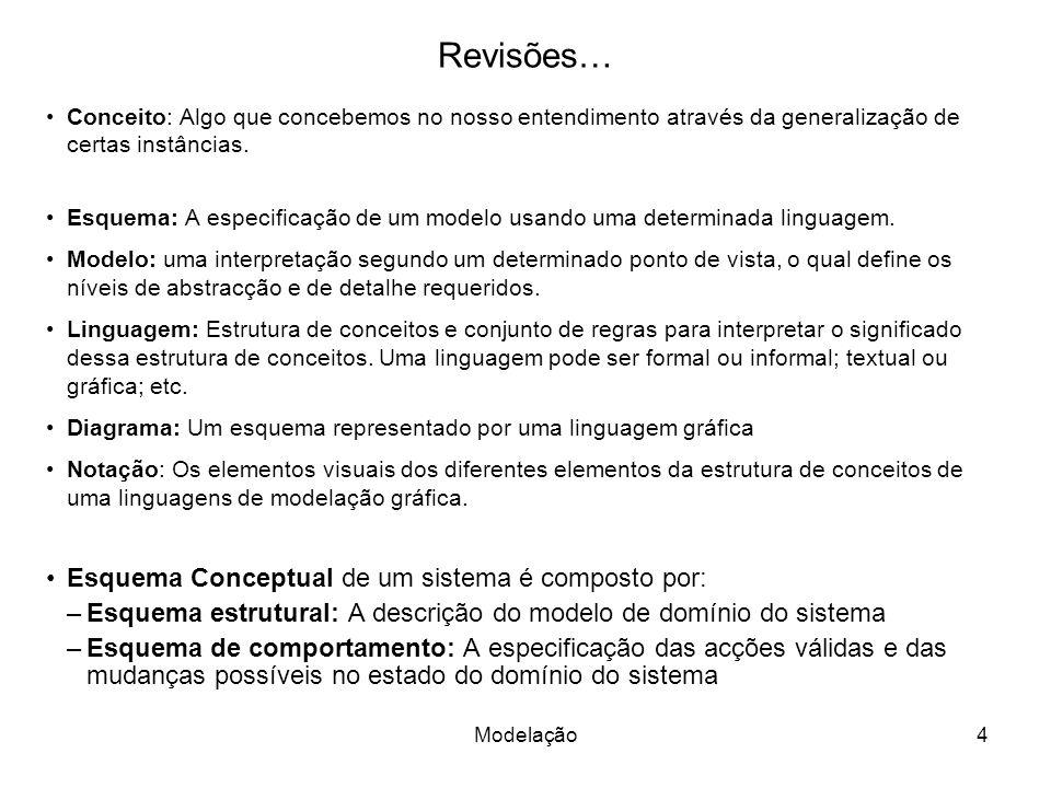 Revisões… Esquema Conceptual de um sistema é composto por: