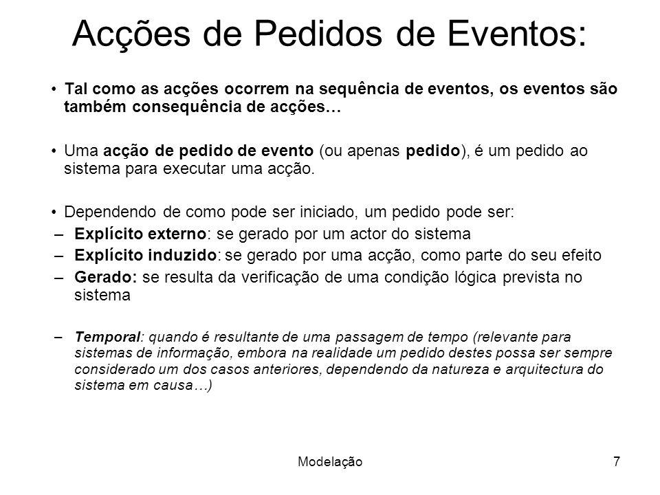 Acções de Pedidos de Eventos: