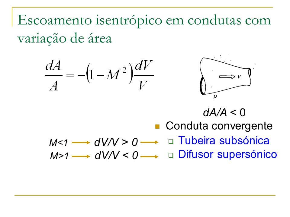 Escoamento isentrópico em condutas com variação de área