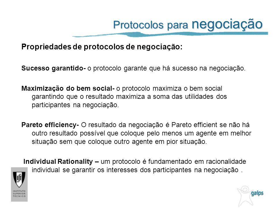 Protocolos para negociação