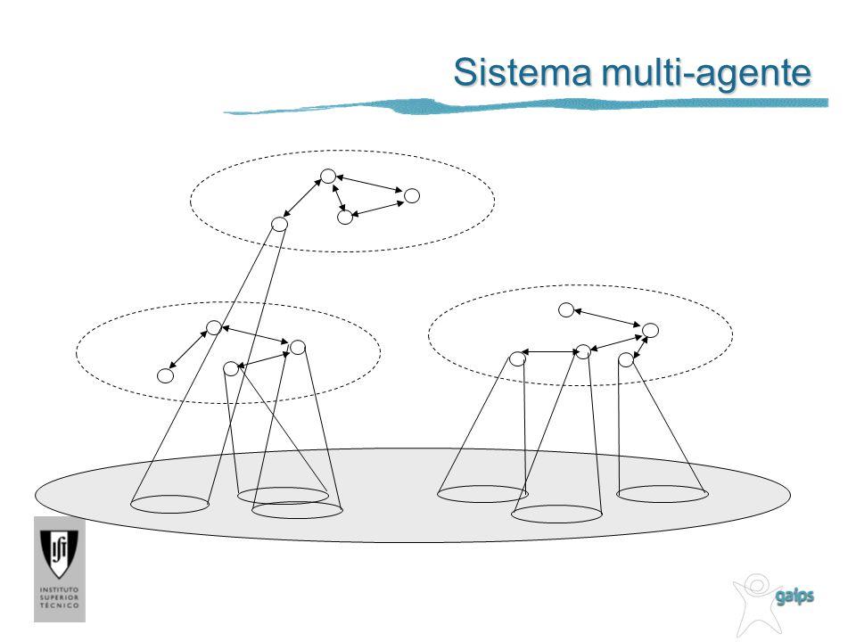 Sistema multi-agente