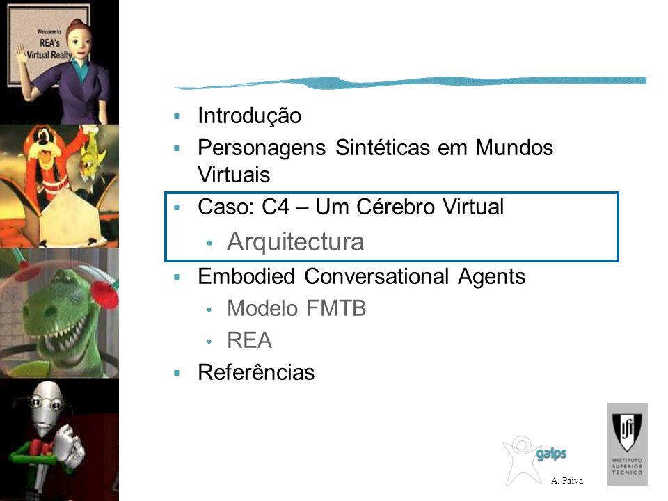 Arquitectura Introdução Personagens Sintéticas em Mundos Virtuais