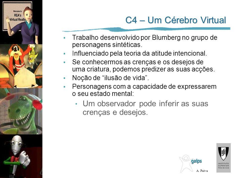 C4 – Um Cérebro Virtual Trabalho desenvolvido por Blumberg no grupo de personagens sintéticas. Influenciado pela teoria da atitude intencional.