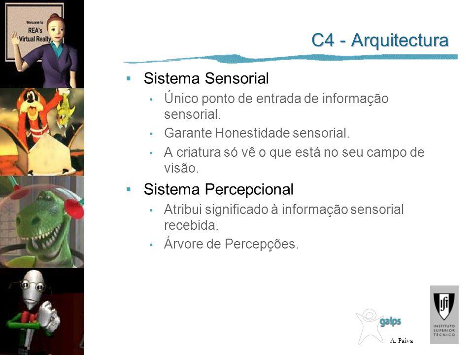 C4 - Arquitectura Sistema Sensorial Sistema Percepcional