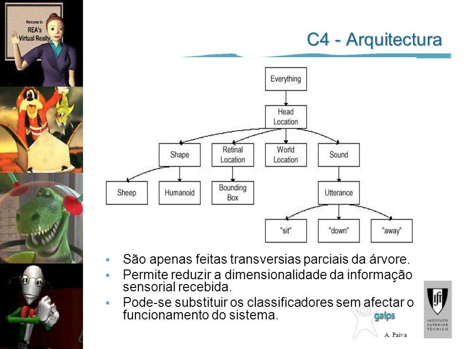 C4 - Arquitectura São apenas feitas transversias parciais da árvore.