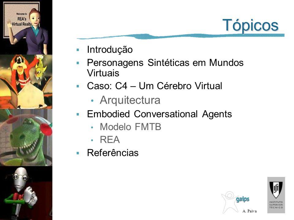 Tópicos Arquitectura Introdução