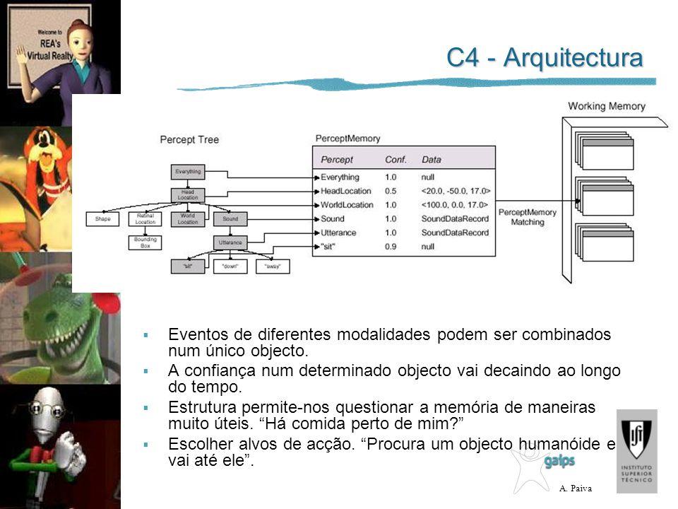 C4 - Arquitectura Eventos de diferentes modalidades podem ser combinados num único objecto.