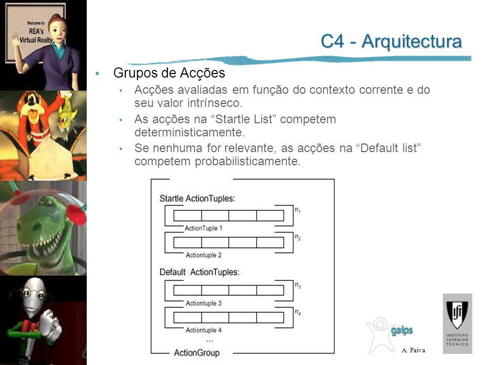 C4 - Arquitectura Grupos de Acções