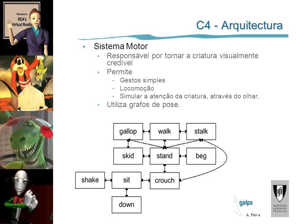 C4 - Arquitectura Sistema Motor