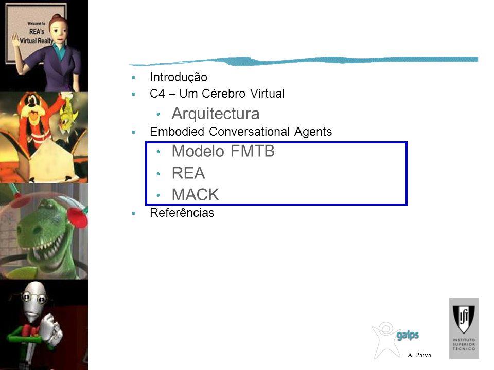 Arquitectura Modelo FMTB REA MACK Introdução C4 – Um Cérebro Virtual