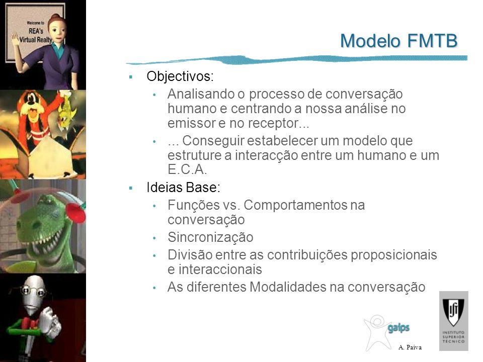 Modelo FMTB Objectivos: