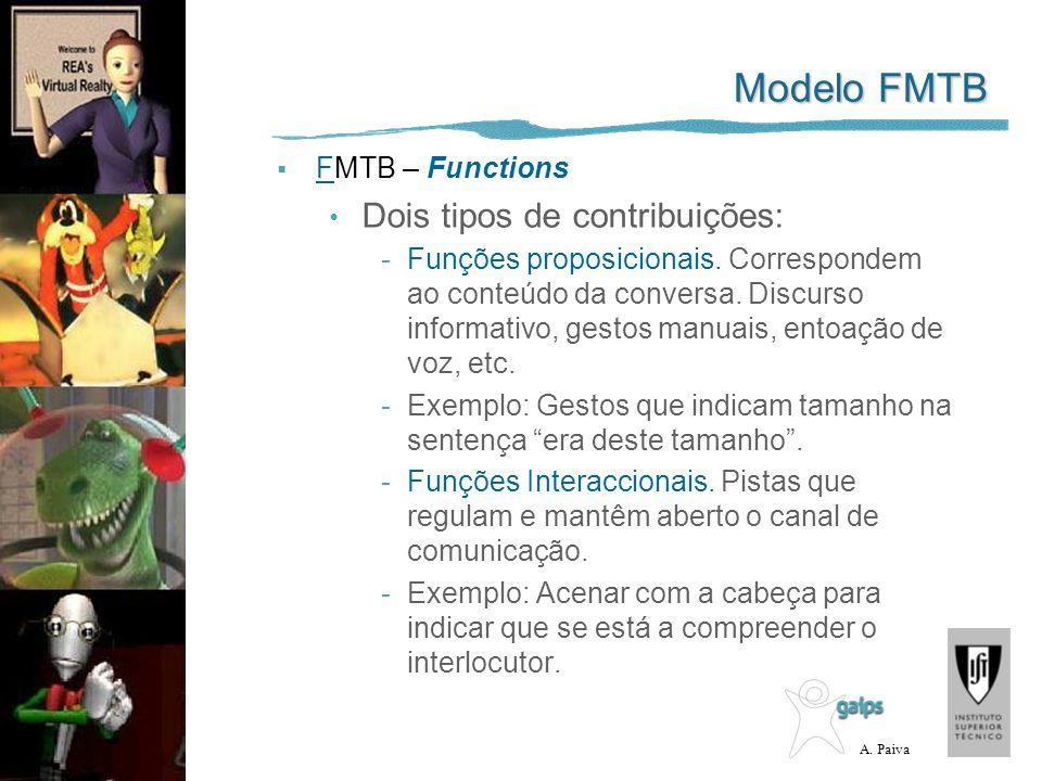 Modelo FMTB Dois tipos de contribuições: FMTB – Functions