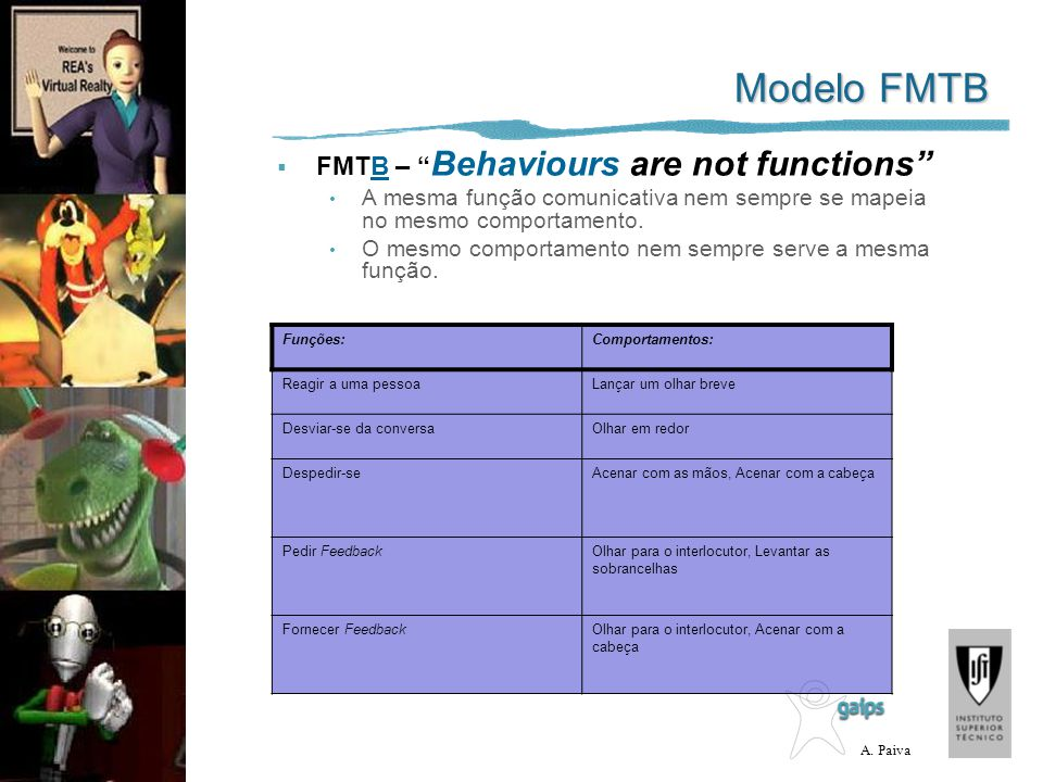 Modelo FMTB FMTB – Behaviours are not functions