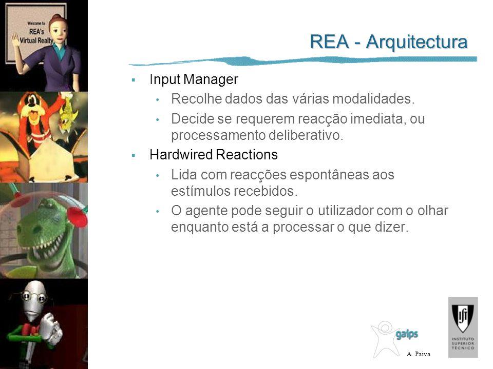 REA - Arquitectura Input Manager Recolhe dados das várias modalidades.
