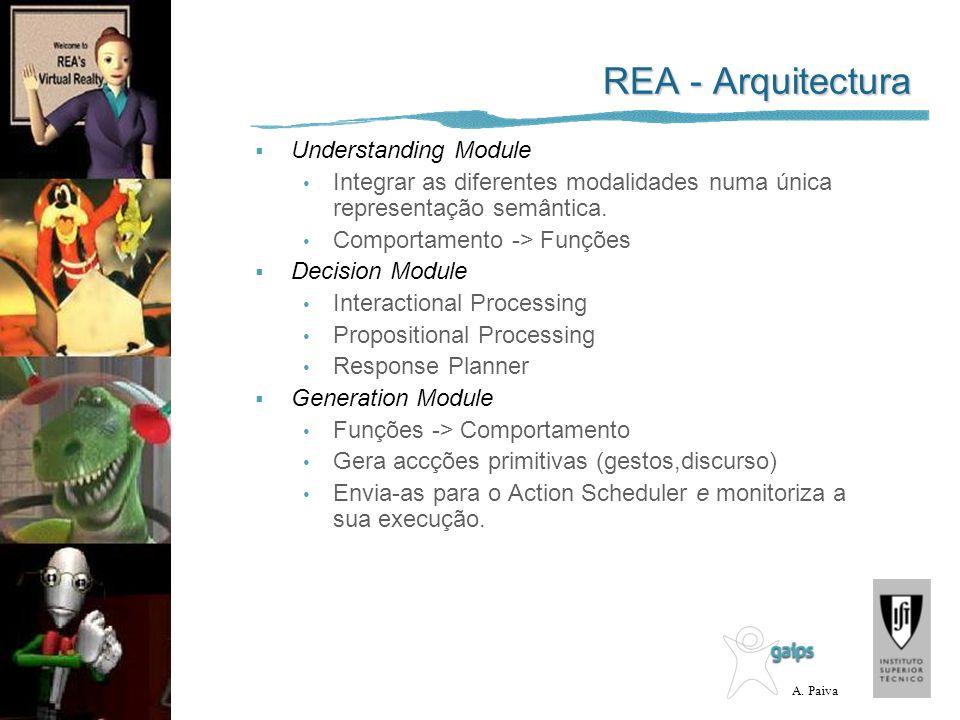 REA - Arquitectura Understanding Module