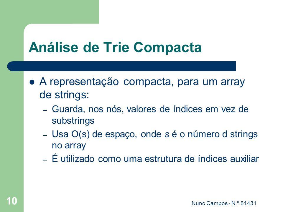 Análise de Trie Compacta