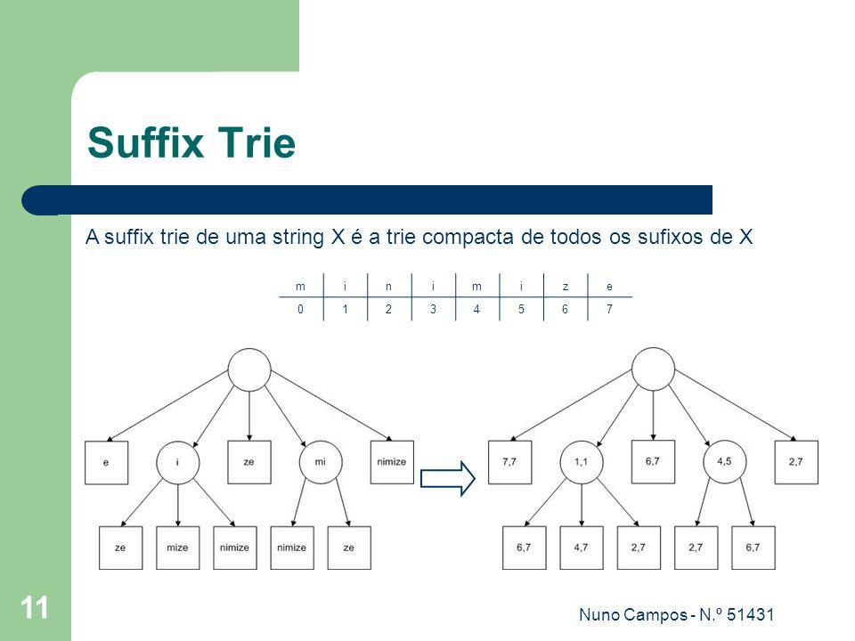 Suffix Trie A suffix trie de uma string X é a trie compacta de todos os sufixos de X. m. i. n. z.