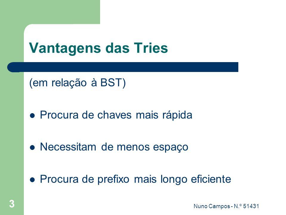 Vantagens das Tries (em relação à BST) Procura de chaves mais rápida