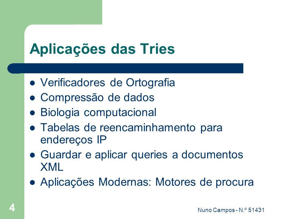 Aplicações das Tries Verificadores de Ortografia Compressão de dados