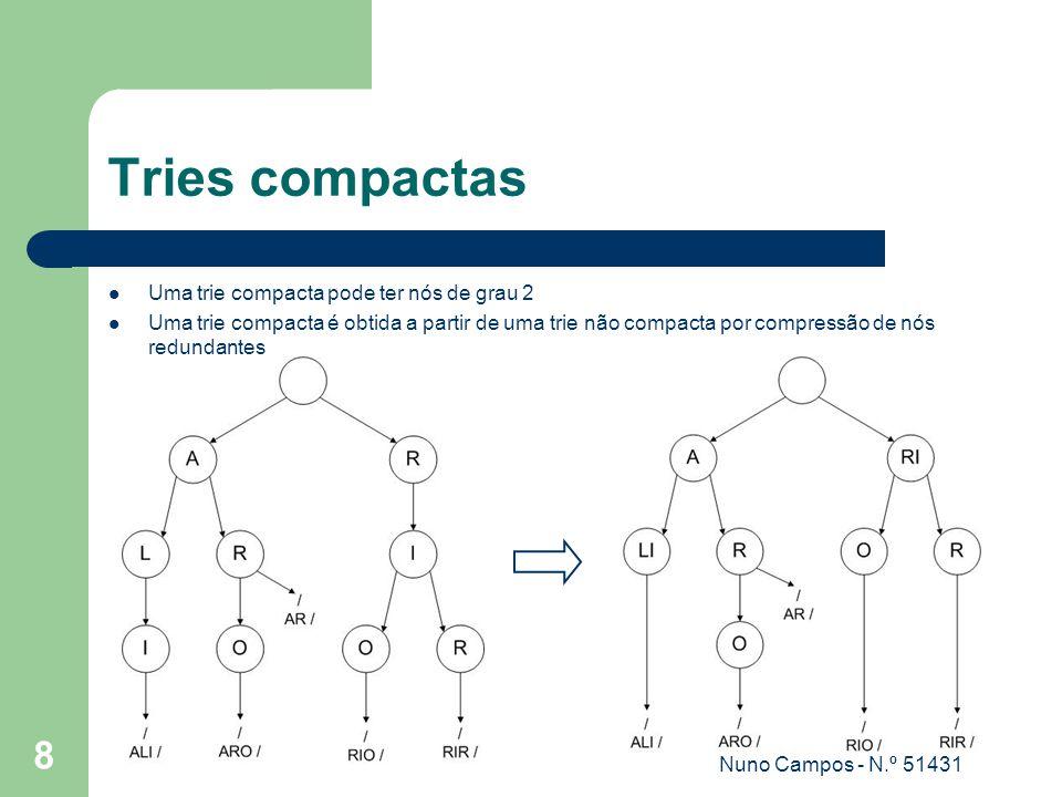 Tries compactas Uma trie compacta pode ter nós de grau 2