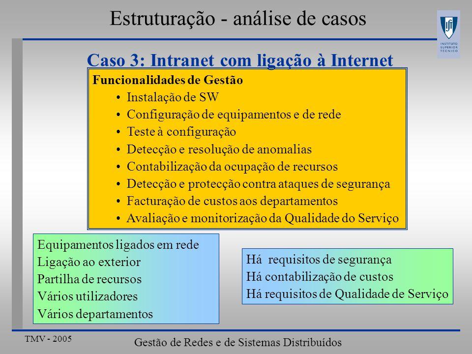 Estruturação - análise de casos