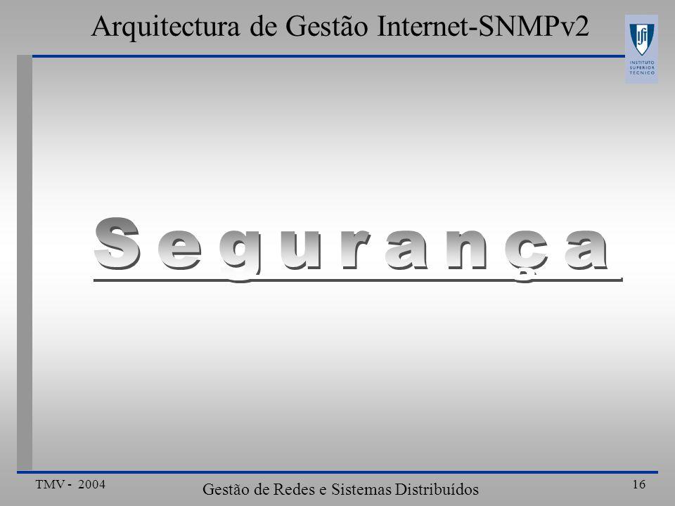Arquitectura de Gestão Internet-SNMPv2