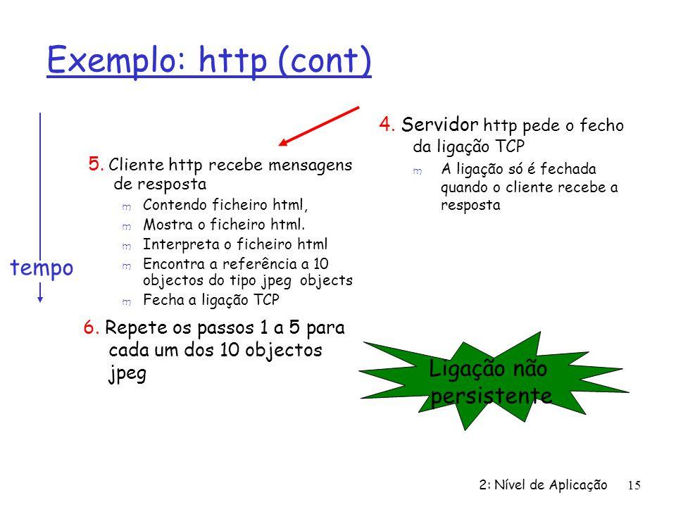 Exemplo: http (cont) tempo Ligação não persistente