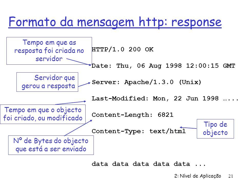 Formato da mensagem http: response