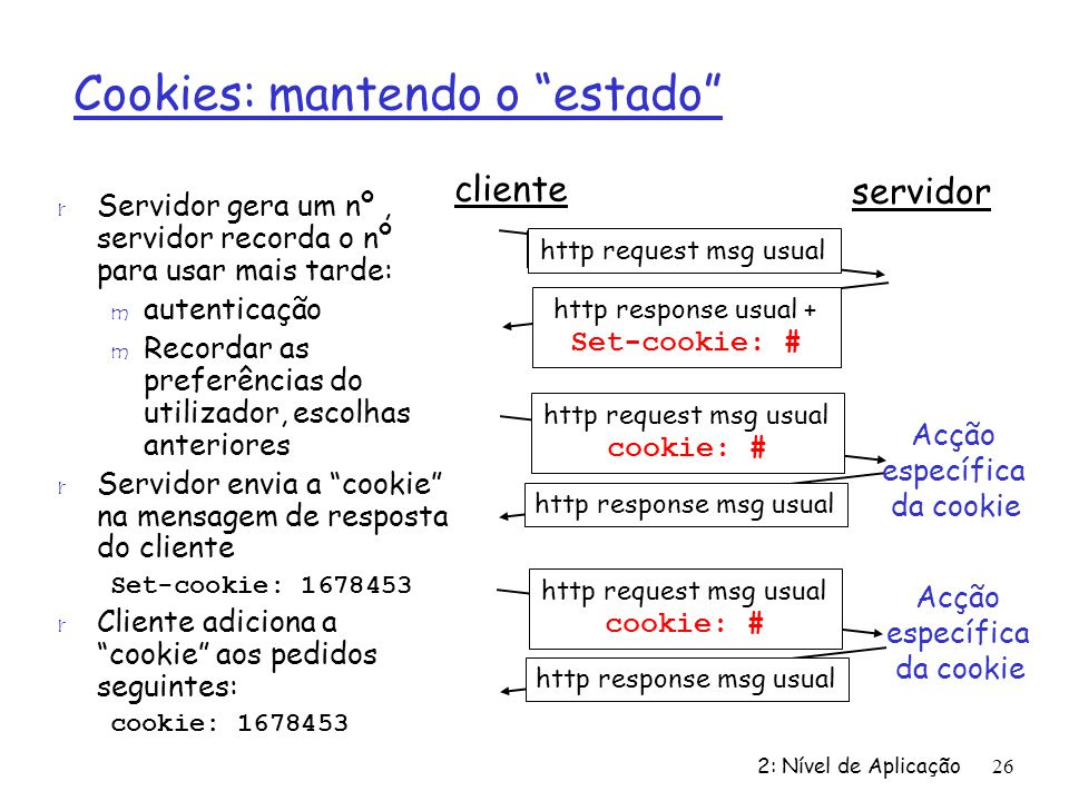 Cookies: mantendo o estado