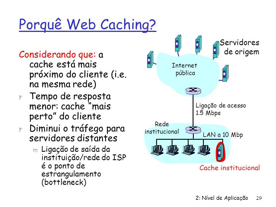 Porquê Web Caching Servidores. de origem. Considerando que: a cache está mais próximo do cliente (i.e. na mesma rede)