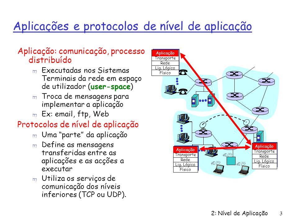 Aplicações e protocolos de nível de aplicação
