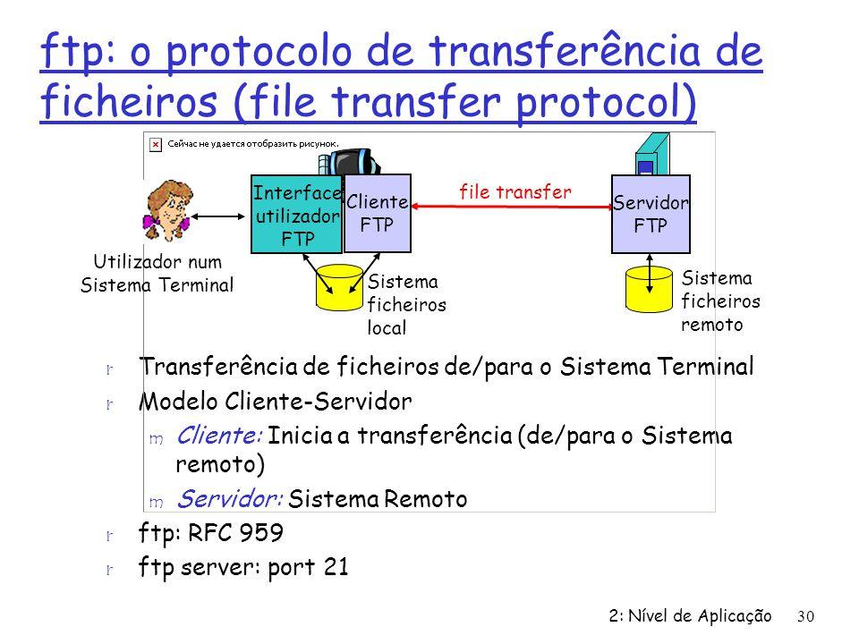 ftp: o protocolo de transferência de ficheiros (file transfer protocol)