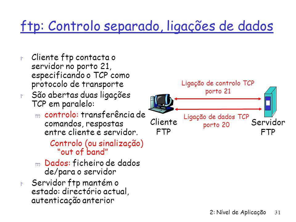 ftp: Controlo separado, ligações de dados
