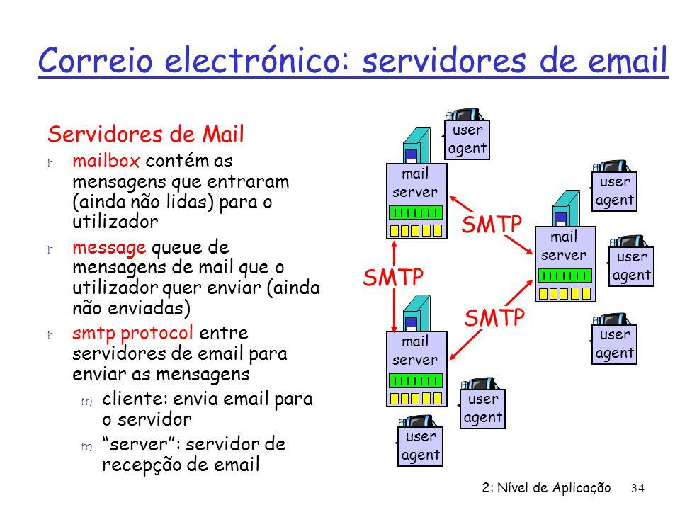 Correio electrónico: servidores de email