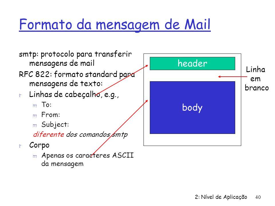 Formato da mensagem de Mail