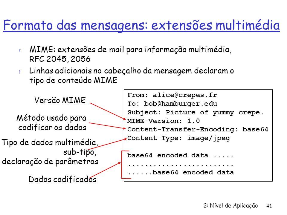 Formato das mensagens: extensões multimédia