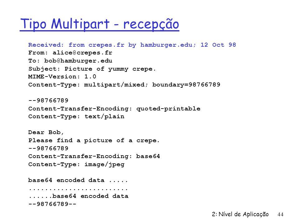 Tipo Multipart - recepção