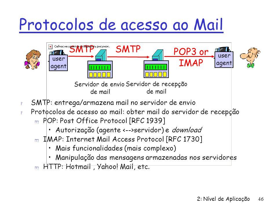 Protocolos de acesso ao Mail