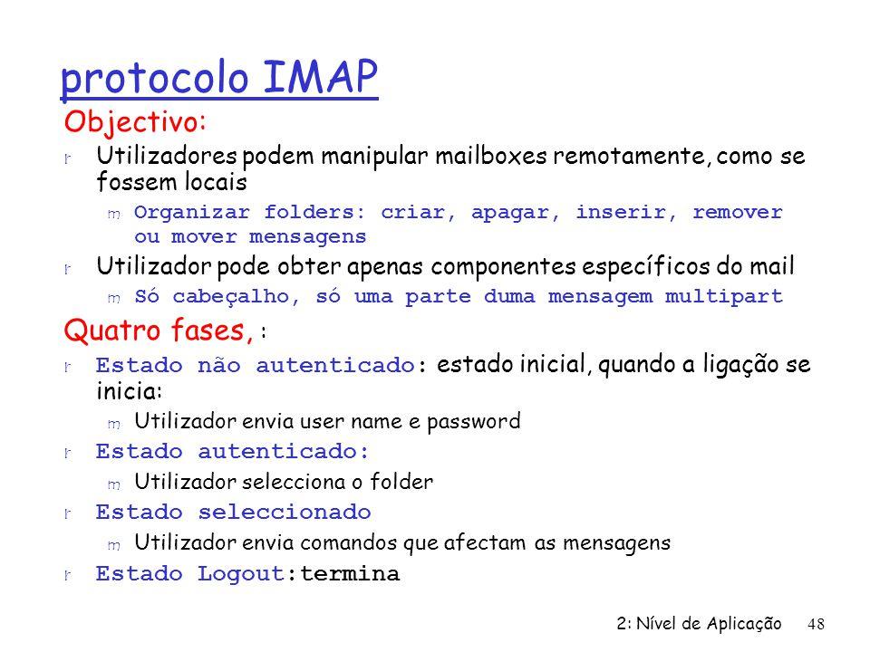 protocolo IMAP Objectivo: Quatro fases, :