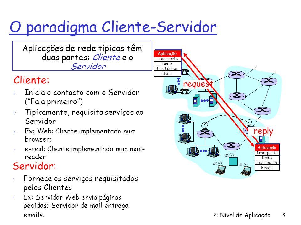 O paradigma Cliente-Servidor