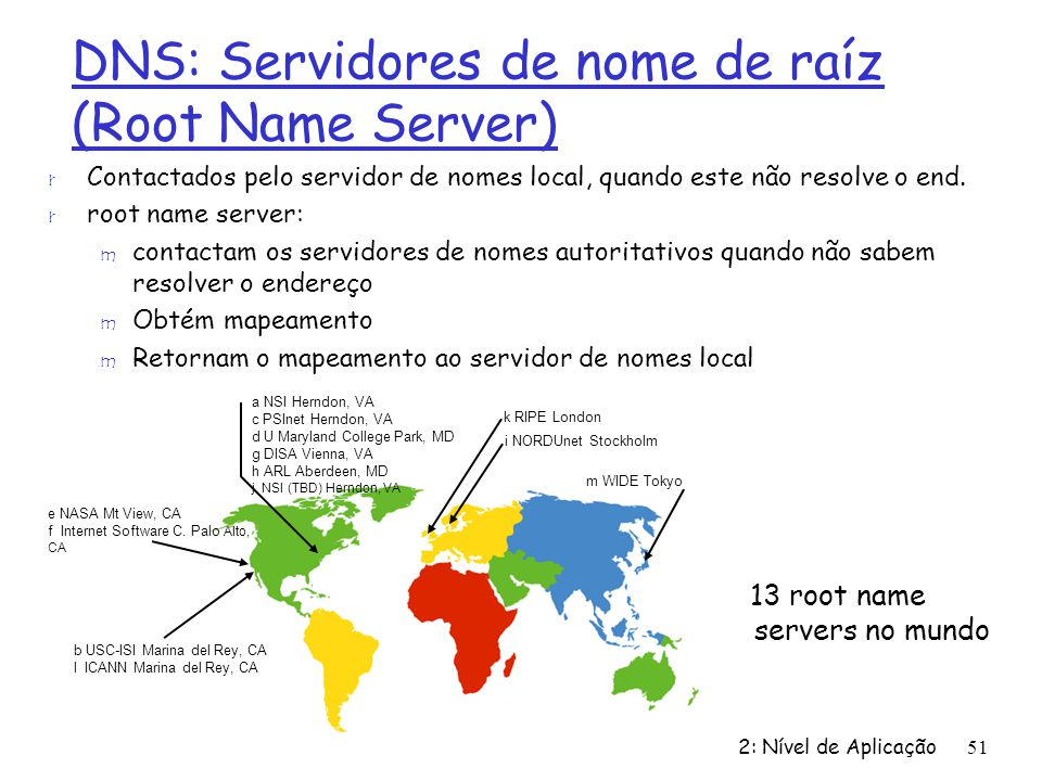 DNS: Servidores de nome de raíz (Root Name Server)