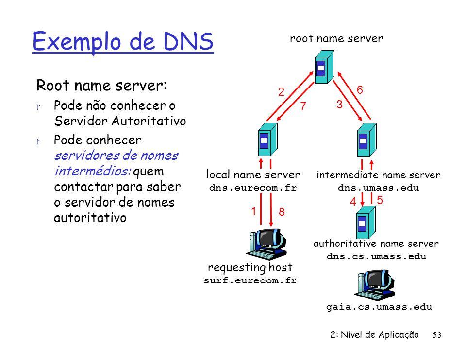 Exemplo de DNS Root name server: