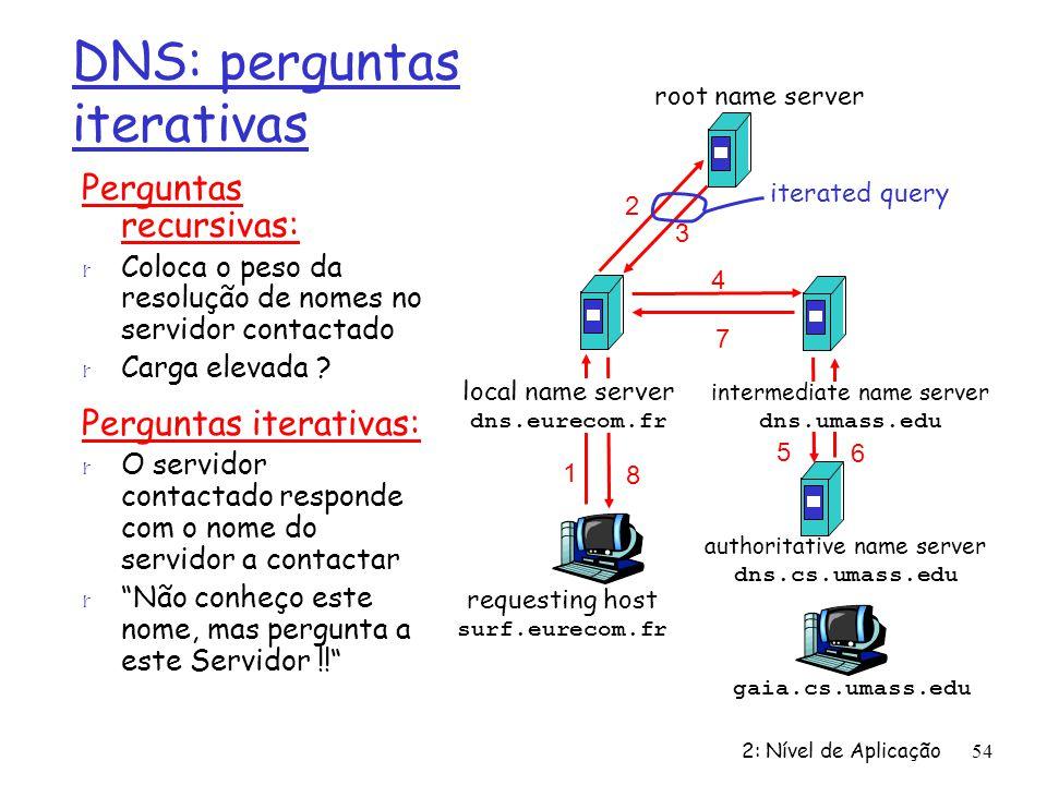 DNS: perguntas iterativas
