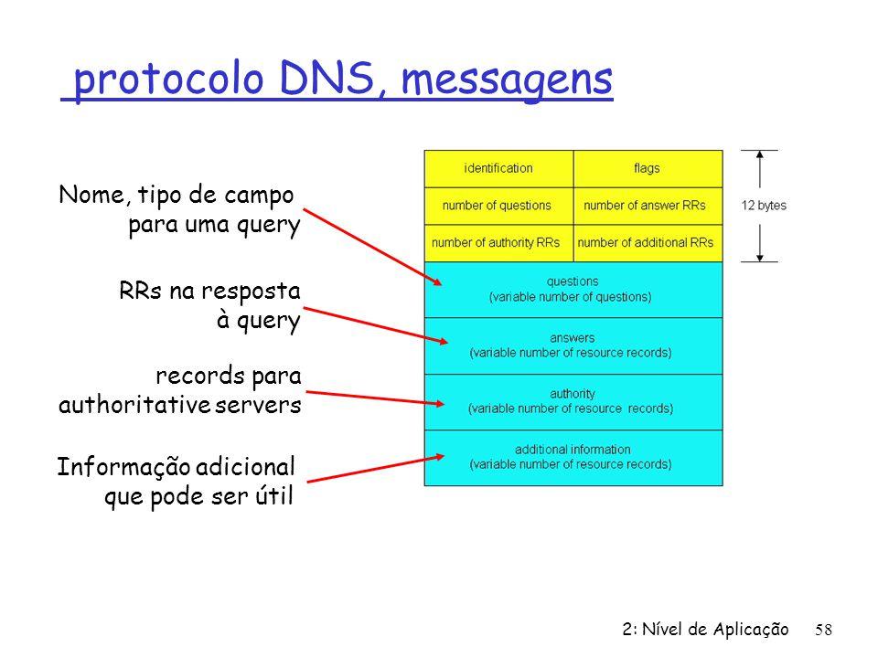 protocolo DNS, messagens