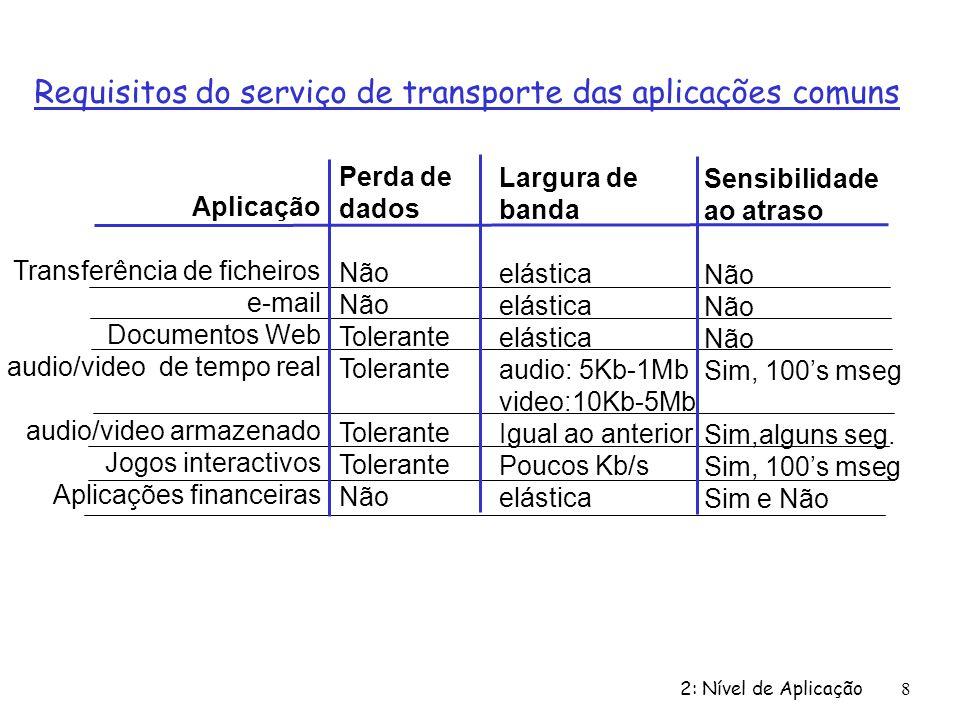 Requisitos do serviço de transporte das aplicações comuns