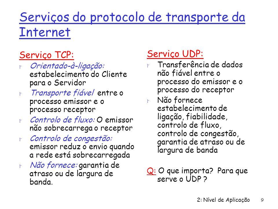 Serviços do protocolo de transporte da Internet