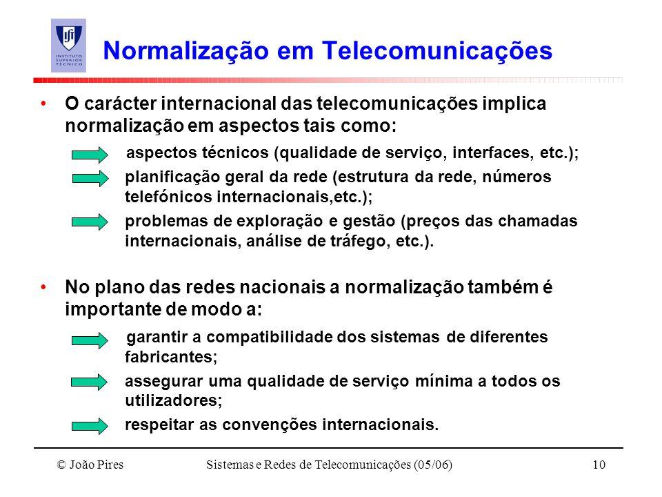 Normalização em Telecomunicações